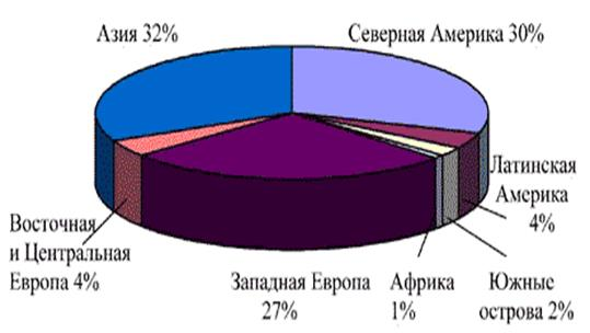http://www.russvarka.ru/article/images/books/723/image13_3-1.gif