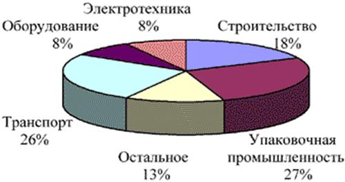 http://www.russvarka.ru/article/images/books/723/image13_3-2.gif